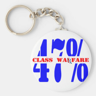 Class Warfare Basic Round Button Key Ring