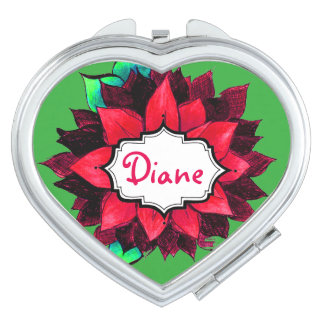 CLASSIC POINSETTIA in RED Travel Mirrors
