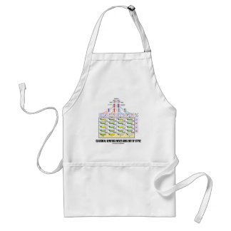 Classical Genetics Never Goes Out Of Style Standard Apron