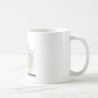 Classical Genetics Never Goes Out Of Style Basic White Mug