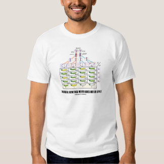 Classical Genetics Never Goes Out Of Style Tee Shirts