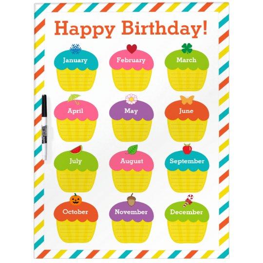 Classroom Birthday Chart Dry Erase Board