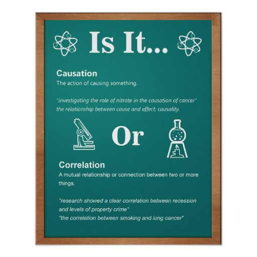 Classroom Poster: Causation vs Correlation Poster