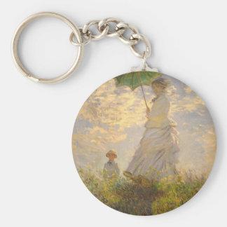 Claude Monet // La Promenade // Umbrella Key Chains
