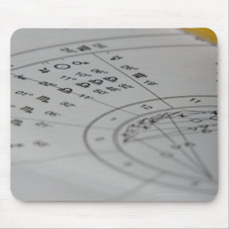Close-up of a pencil on a sheet of paper with a mouse mat