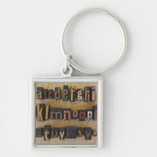 Close up of alphabet on letterpress key ring
