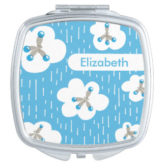 Clouds And Methane Molecules Chemistry Geek Name Travel Mirrors