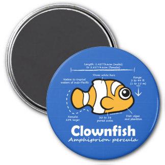 Clownfish Statistics Magnet