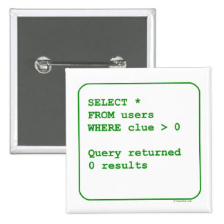 Clueless Users 15 Cm Square Badge