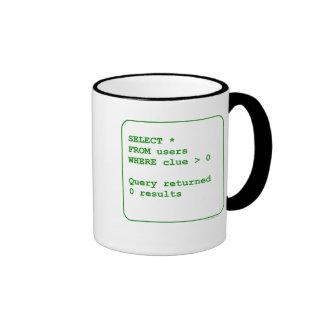 Clueless Users Ringer Mug