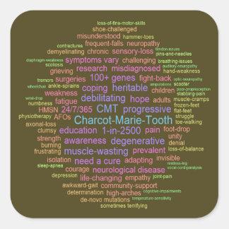 CMT Awareness Sticker (Word Cloud)