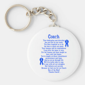 Coach Thank You Basic Round Button Key Ring