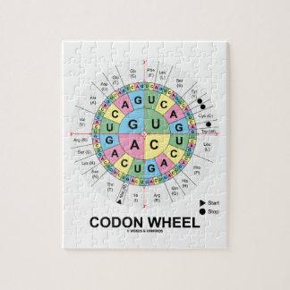 Codon Wheel (RNA Codons Amino Acids) Jigsaw Puzzle