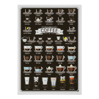 Coffee Cocktail Recipes Poster