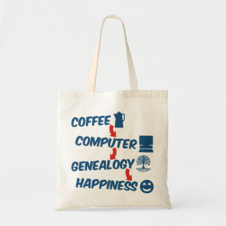 Coffee Computer Genealogy Happiness