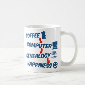 Coffee Computer Genealogy Happiness Basic White Mug