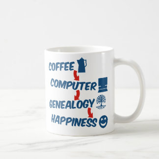 Coffee Computer Genealogy Happiness Coffee Mug
