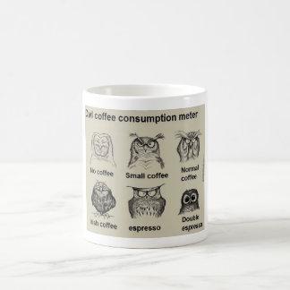 Coffee Meter Basic White Mug