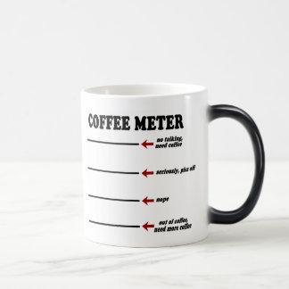Coffee Metre (The Original Coffee Metre Mug!) Magic Mug