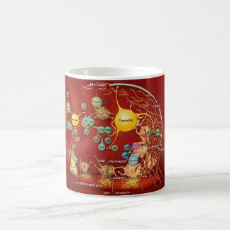Coffee Mug - Coag Cascade
