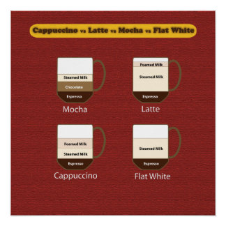 Coffee Poster - Cappuccino vs Latte vs Mocha