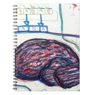 Cognito Shift Spiral Note Book