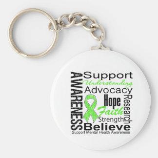 Collage - Mental Health Awareness Key Chain