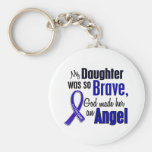 Colon Cancer ANGEL 1 Daughter