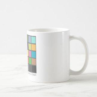 Color Checker Table Coffee Mug