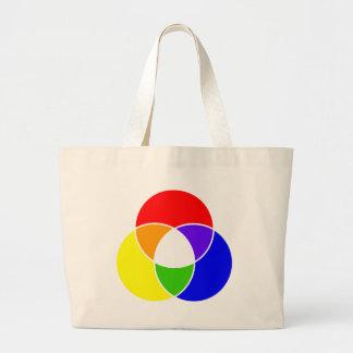color venn diagram canvas bags
