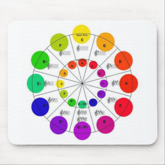 Colorful Circle of Fifths Mousepad