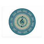 Colourful Circle of Fifths Post Card