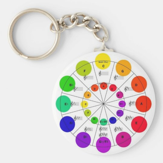 Colourful Circle of Fifths Wheel Keychain