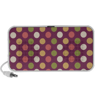 Colourful polkadots notebook speakers