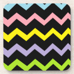 Colourful Triangle Waves