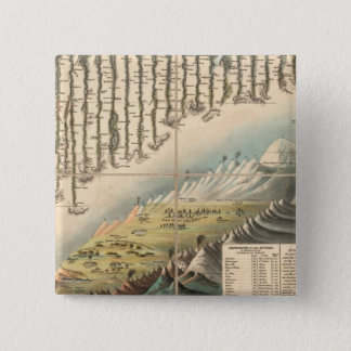 Comparative Heights of the Principal Mountains 15 Cm Square Badge