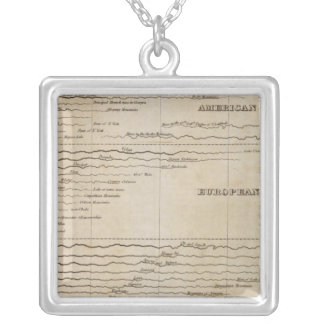 Comparative Lengths of the Principal Rivers Square Pendant Necklace