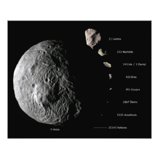 Comparative Size Chart of Nine Asteroids Art Photo