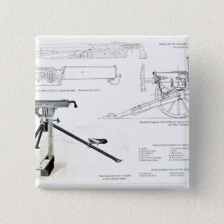 Comparison of the Colt Automatic Gun 15 Cm Square Badge