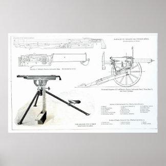 Comparison of the Colt Automatic Gun Poster