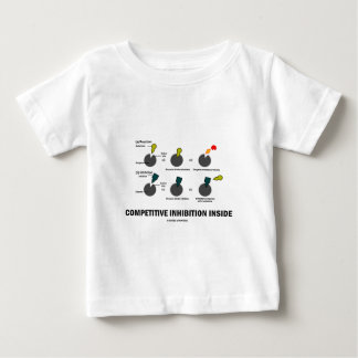 Competitive Inhibition Inside (Enzyme Kinetics) Baby T-Shirt