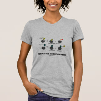 Competitive Inhibition Inside (Enzyme Kinetics) T-Shirt
