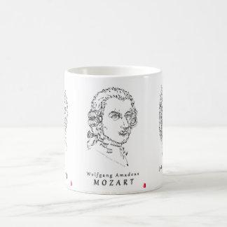 Composers Face the Music Coffee Mug