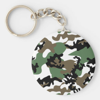 Concrete Jungle Camo Keychain