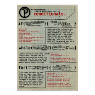 """Conditionals in Programming"" Poster"