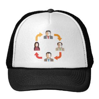 Conference circle cap