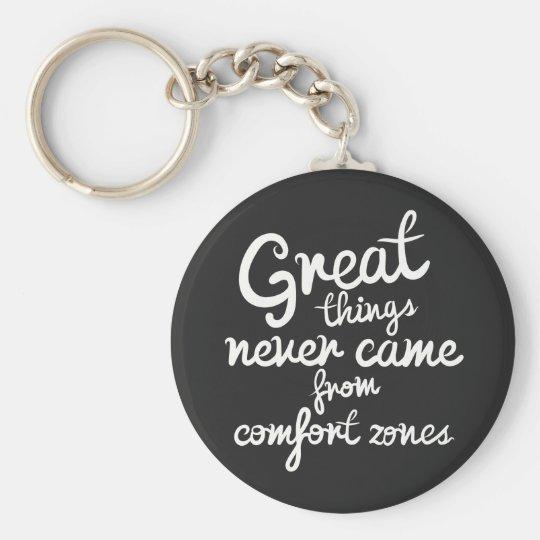 Confidence, Success, Goals Attitude Motivational Basic Round Button Key Ring