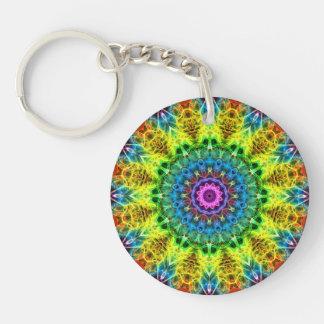 confused harmony kaleidoscope Double-Sided round acrylic keychain