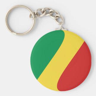 Congo-Brazzaville Fisheye Flag Keychain