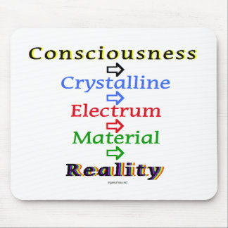 Consciousness... Mouse Pad
